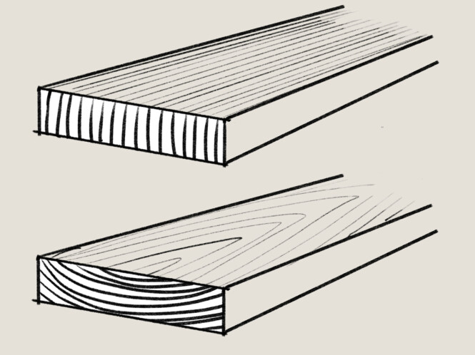 <strong>RETNING:</strong> Bord har gjerne stående eller liggende årringer etter hvilken del av stokken det er skåret fra. Illustrasjon: Øivind Lie-Jacobsen