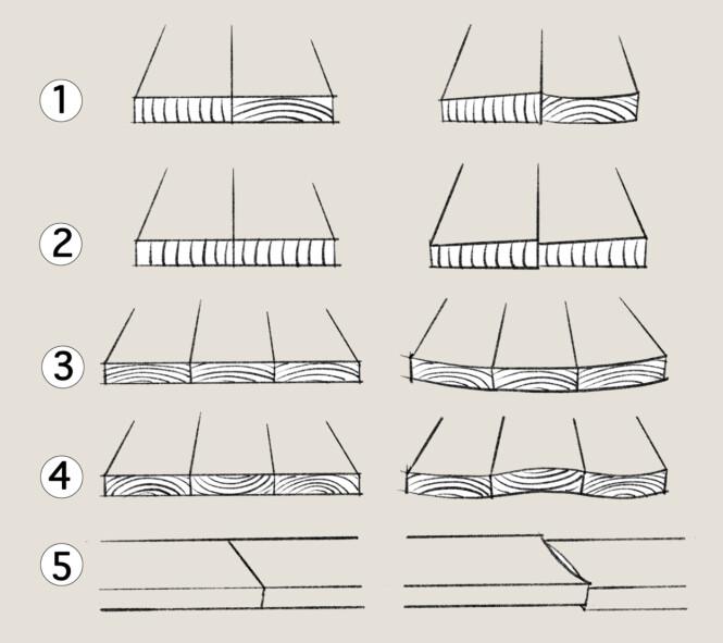 <strong>RETNING PÅ ÅRRINGENE:</strong> Nysnekret til venstre og slik det ser ut etter noen år til høyre. 1. Blanding av stående og liggende årringer, ikke lurt 2. Bedre med marg mot marg og yte mot yte 3. Hele platen vil bøye seg. 4. Den mest stabile løsningen 5. Bedre med samme retning på årringene når du skjøter bord. Illustrasjon: Øivind Lie-Jacobsen