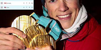 image: Kan Norge klare det umulige? Her tror ekspertene vi kan kapre de siste medaljene