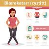 norsk jenter stikninger i magen gravid