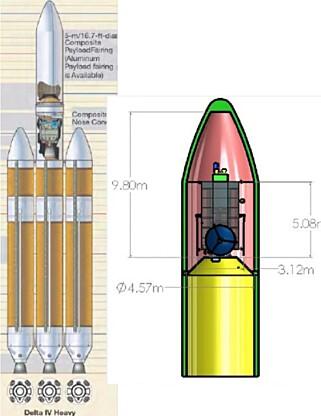 PLANTEGNINGER: Her ser man Hammer-romskipet, inne i en Delta-IV rakett. Foto: Nasa