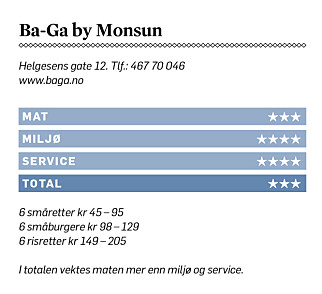 image: «Billigrestaurant» på Løkka: - Nesten kvalmende