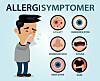 tegn på pollenallergi