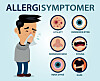 symptomer på pollenallergi