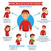 komplikasjoner ved influensa