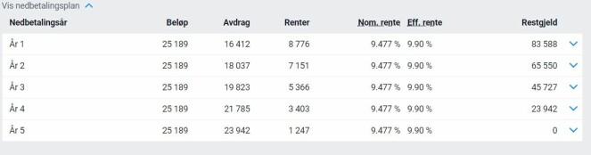 <strong>TO RENTER:</strong> Her ser du forskjell på nominell og effektiv rente for et forbrukslån hos Sbanken, hvor førstnevnte er satt lavere enn sistnevnte. Foto: skjermdump.