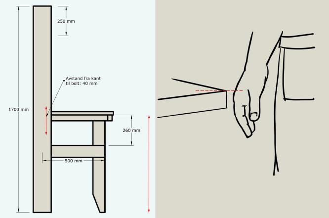 ARBEIDSBENK: Bredden på benken kan tilpasses plassen du har til rådighet. Denne benken er 1572 mm bred. Det betyr at bordplaten og hyllene har en bredde på 1500 mm. Det er lurt å tilpasse bordplaten til din egen høyde. Ideell arbeidshøyde ser du på illustrasjonen til høyre. Den skal være slik at du kan legge håndflatene flatt på bordet når du står oppreist og rett i ryggen. Når du har funnet riktig høyde tilpasser du lengden på bena, og plasseringen av bolten som hengsler bordet. Illustrasjon: Øivind Lie-Jacobsen