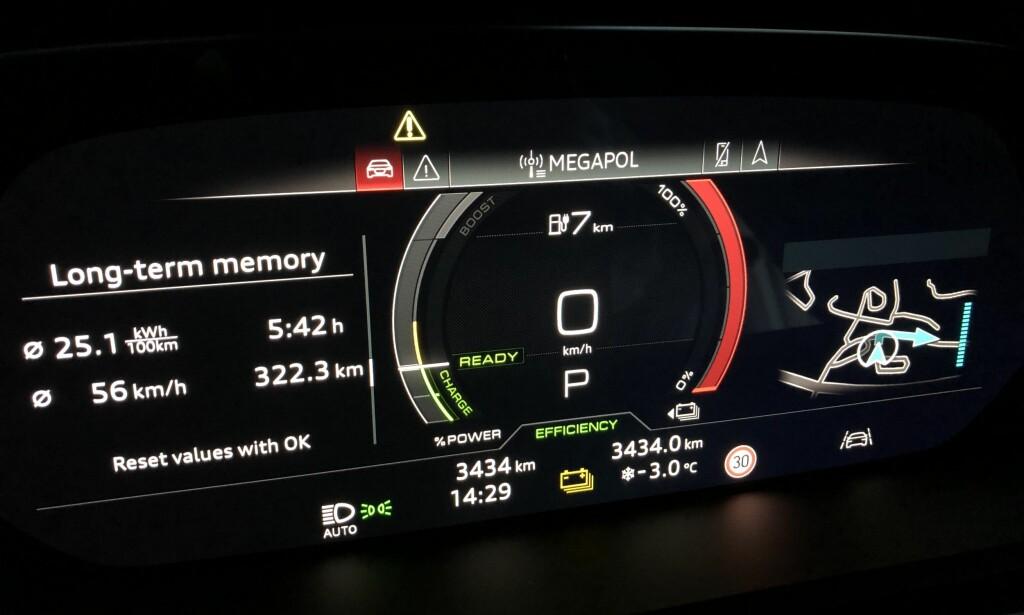 FASIT: 2,51 kWh per mil, eller 25,1 kWh per 100 km som det egentlig skal være. Foto: Fred Magne Skillebæk