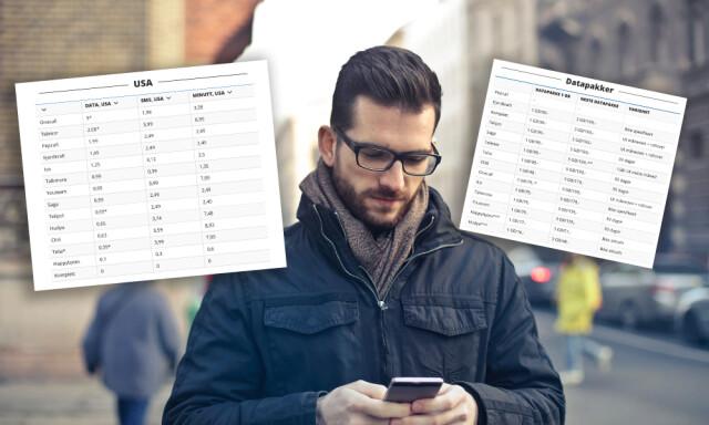 Beste mobilabonnement test