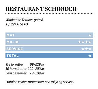 image: Slakter klassiker: - Oslos dårligste mat