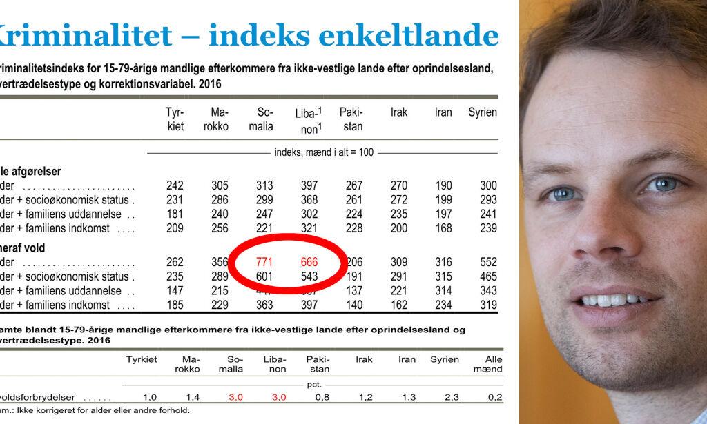 image: Sjokktallene som ikke publiseres i Norge