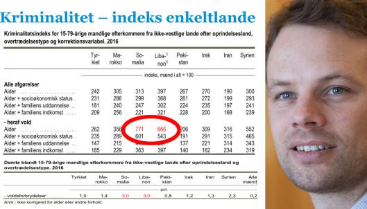 Sjokktallene som ikke publiseres i Norge