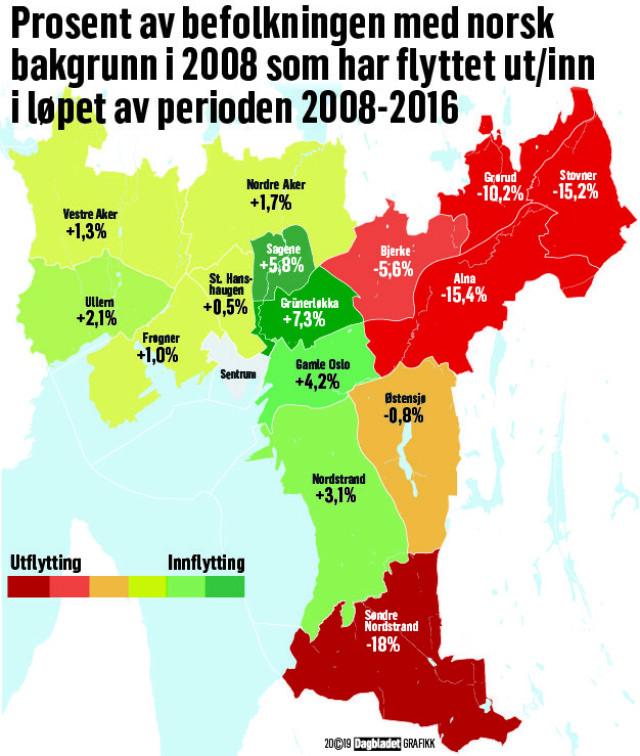 Listhaug Vi Ser En Gettoisering Av Oslo Dagbladet