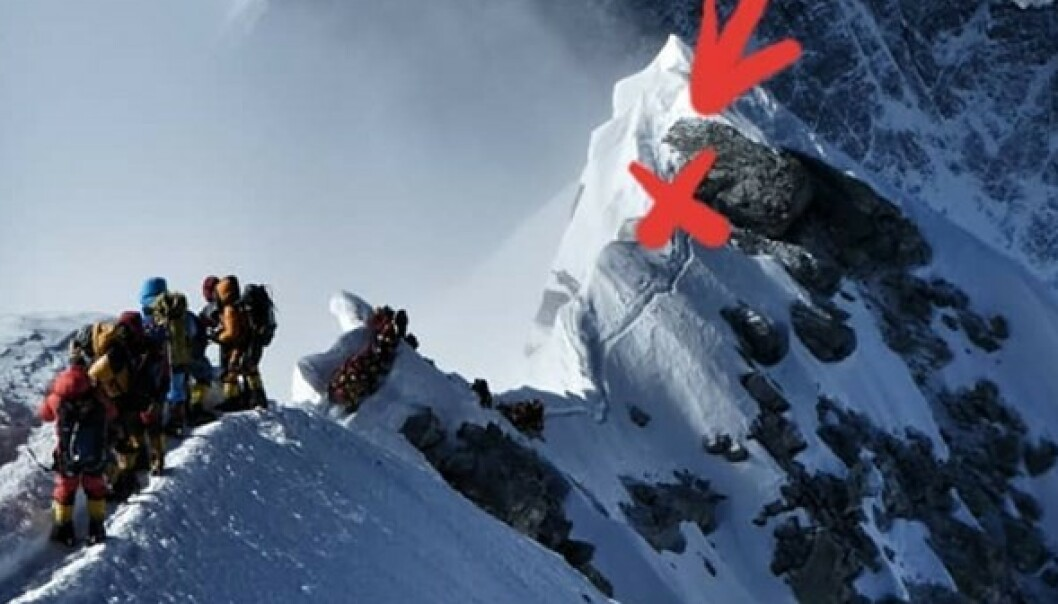 Sånn overlever du Mount Everest