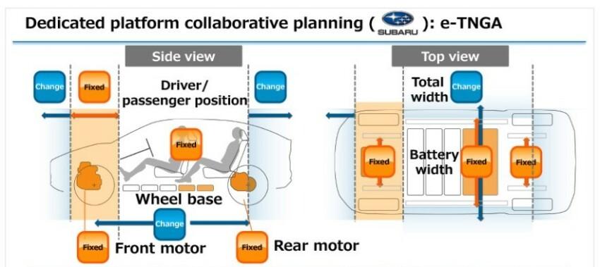 Modulær: Slik forklarer Toyota den modulære plattformen som utvikles sammen med flere andre bilprodusenter.