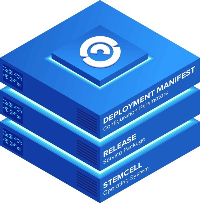 image: Test av Cloud Foundry: Smeltedigel for suksess!