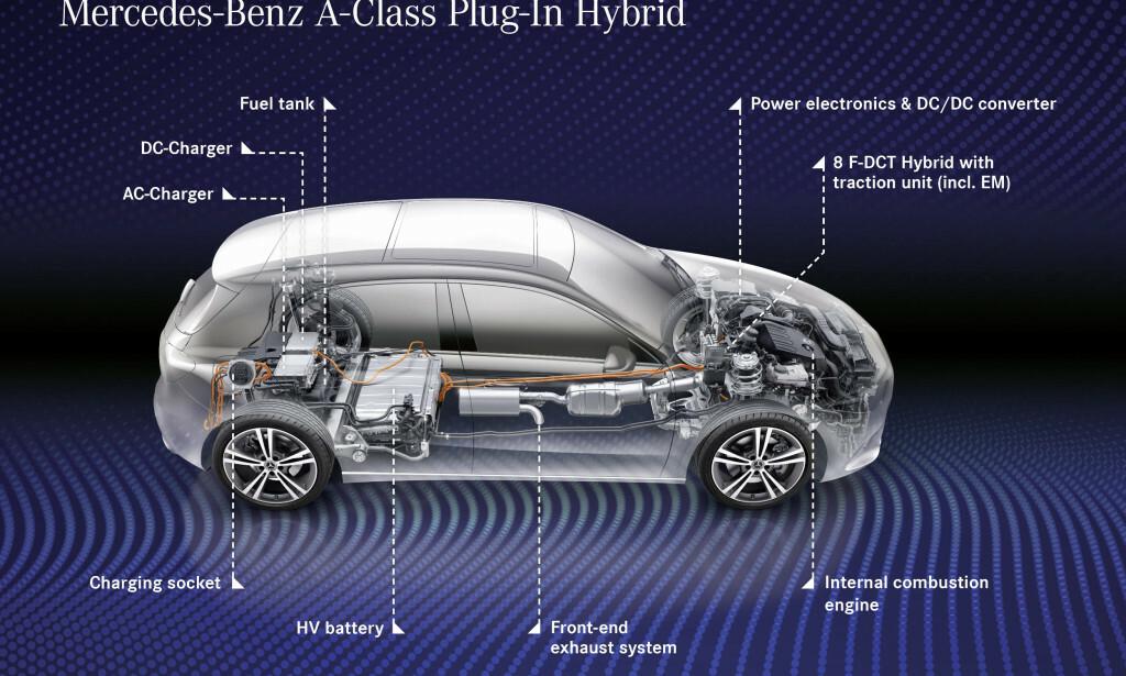 OPPSETTET: Man har jobbet hardt med plassering av eksosanlegg, bensintank og batterier for å unngå tap av plass i bagasjerommet. Ill: Mercedes