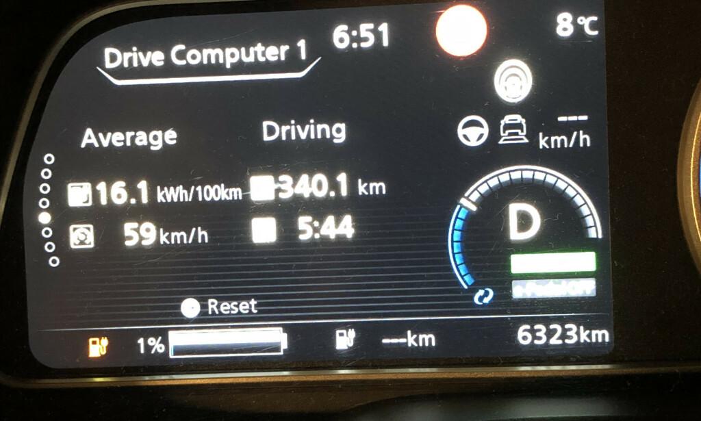 KJØRTE TOMT: Bilen hadde stått på 1 prosent i 5 km før vi endelig kom til en lader. Foto: Rune M. Nesheim