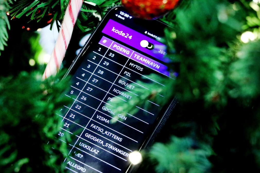 Ledertavla viser poengene til både spillerne og lagene i årets kodekalender fra kode24. 📸: Ole Petter Baugerød Stokke