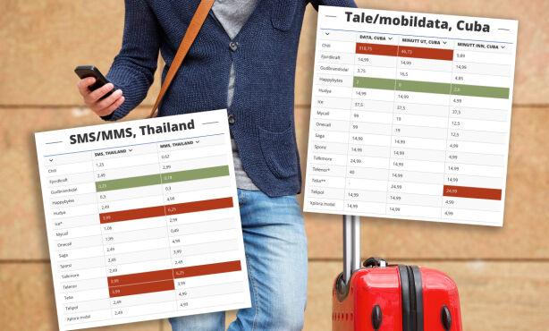 image: Ekstreme prisforskjeller i utlandet!
