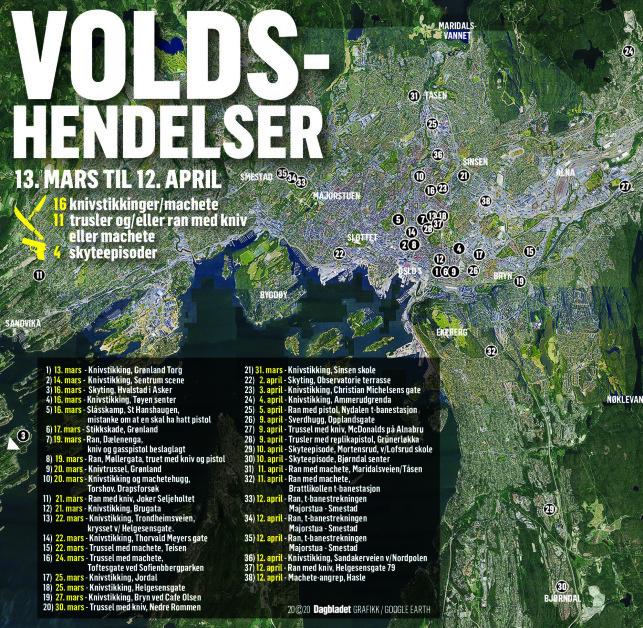 GROV VOLD: Operativt politi i Oslo merker at viljen til vold er høyere. Grafikk: Kjell Erik Berg / Dagbladet