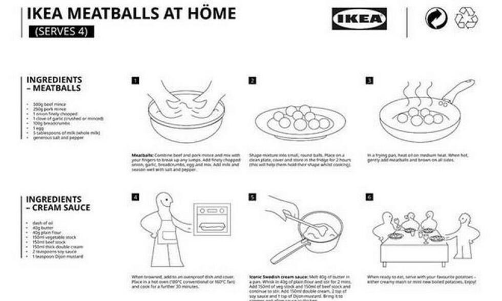 KJØTTBOLLER: Ikea deler oppskriften på sine svenske kjøttboller med sine britiske kunder. Oppskriften får du under. Illustrasjon: Ikea UK