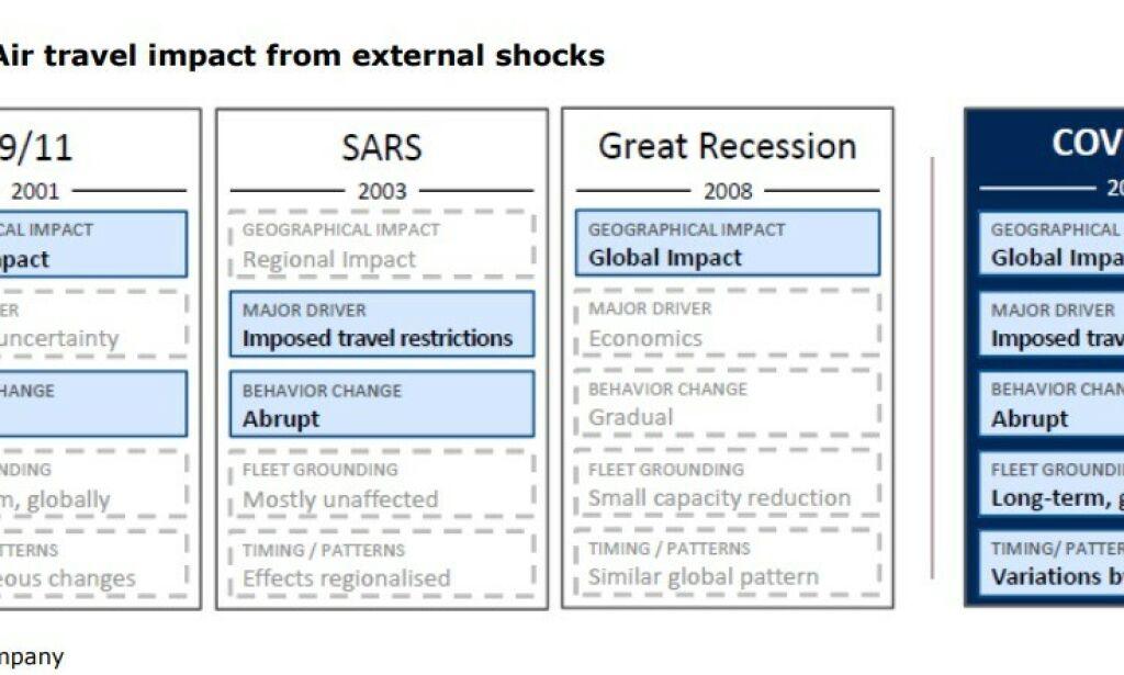 image: Bildet som forklarer krisa