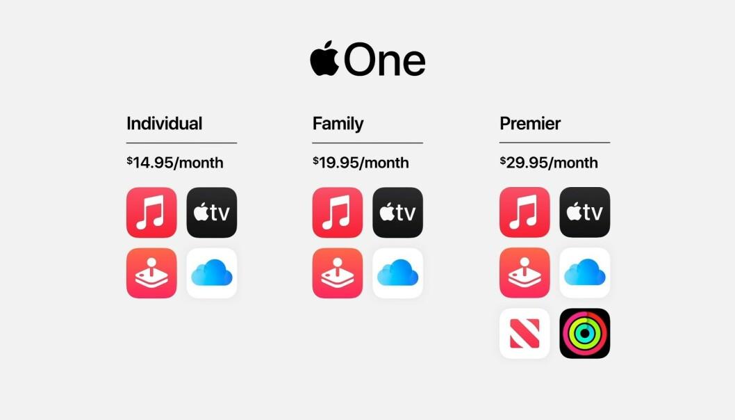 Apple lanserer nye produkter