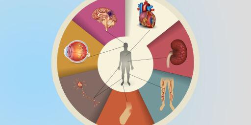 image: Seks komplikasjoner ved diabetes du kan forebygge