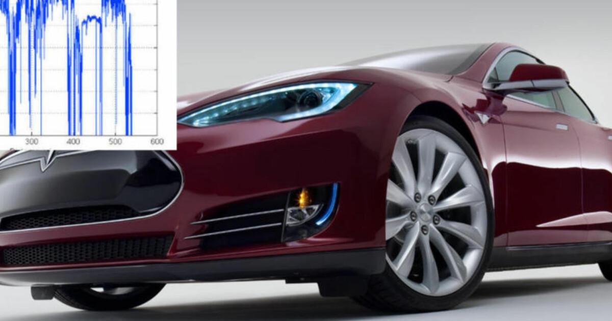 Tesla Dokumenterer Feilene I New York Times Slakten Dagbladet